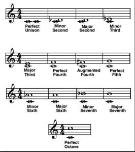 Learn How to Sing Musical Intervals